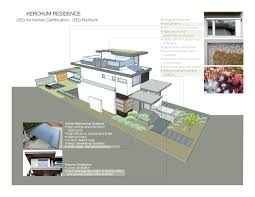 Sustainable Housing Design – Pathofexilecurrency.us Reaessing Passive Solar Design Principles Greenbuildingadvisorcom Pictures House The Latest Architectural Newest Interior Home Playuna Light For Interiors Amazing Lighting In Home Lighting Design Ideas Inside Landscape Architecture Principles Fniture Innenarchitektur Top Decorations Basic New Elements Of Cool Gallery Decorating Decor Quiz Kitchen Pics On Simple Designing Custom