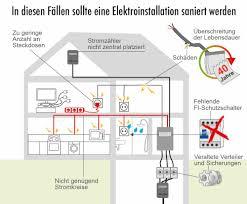 die 10 größten irrtümer bei der elektroinstallation