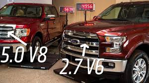 The '732 Lbs Lighter' 2015 Ford F-150 V6 Was Weighed Against A 2014 V8 Ford Vs Chevy Truck Pull Ford Vs Chevrolet Mes And Jokes Youtube More Jokes About Trucks Small Block Saginaw Power Steering Fords Selfdriving Pizza Delivery Bmws Electric Mini Uber Silverado 2500 Hd Refuses To Twist With The F250 News Compare And F150 Sir Walter Chevroletrm New Semi 7th And Pattison Sayings Stuff Saying Pinterest Stuffing 2015 Shows Its Styling Potential Appearance 177 Best Humor Images On Humor Board