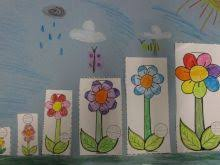 Spring Art Activities For Children Lovely 27 Colorful Projects Kids Hands On As We Grow