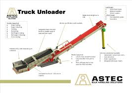 Astec Bulk Handling Solutions - Mobile Truck Unloader Truck Loader Loaders Unloader Loading Conveyors Masaba Amazoncom Loadhandler Pickup Standard Midsize Astec Bulk Handling Solutions Targets Sea Ports And Inland River Driover Scraper End Dump With 48 Conveyor For Telestack On Twitter Heap Leaching In Kazakhstan Titan T8006 84 Autounloader Sec Group Container Tilters Shipping Trailer Ramp Hydrabrute Del Zotto Formsdel Forms Harbor Freight Load Handler Unloader Youtube Hero Razertail By Superior Industries 1