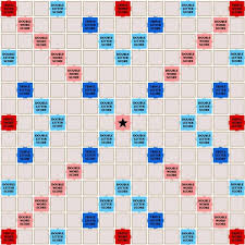 Scrabble Tile Point Distribution by Scrabble Challenge 15 What Would Be Your First Move In Words