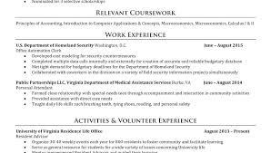 Telemarketing Executive Resume Sample Telemarketer 1 Template