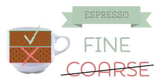 If You Pull An Espresso Shot With Half Coarse And Fine Grind The Particles Will Under Extract Give A Weak Tasting
