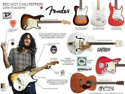 John Frusciante Guitar Collection
