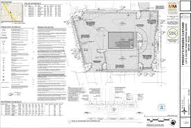 Emejing Home Irrigation Design Ideas - Decorating Design Ideas ... Garden Irrigation System Design The Best Designing A Basic Pvc Home On 1477x1109 Systems Diagrams Sprinkler Stunning Decor How To An Fire Ideas Inspiring Orbit Timer Manuals Videos At Smart Farms Oregon Miccontroller Based Adaptive Irrigation System Using Wsn For Variet To Install Valves Part 1 Of The Lawn Services Near Me Angies List