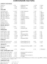 Repair Guides   Fasteners, Measurements And Conversions   Standard ...