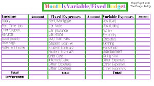 100 Budget Truck Insurance Five Budgeting Worksheets To Get You On Track The Frugal Biddy