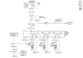 Power Seat Wiring Diagram 1994 Gmc Truck - Block And Schematic ... 1994 Gmc Truck Parts Diagram Diy Enthusiasts Wiring Diagrams Gmc Truck Sierra C1500 For Sale Classiccarscom Cc1150399 Sierra Sales Brochure 2gtec19k3r1500579 Blue C15 On In Ca Hayward Low Rider Truck Youtube Southside2011 1500 Regular Cab Specs Photos Topkick Flatbed Item Db1304 Sold May 4 T Cc1109775 Lopro C6000 Stake Bed I7913 2500 News Radka Cars Blog