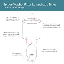 Lamp Shade Spider Fitter by Spider Washer Fitter Lampshade Ring Set I Like That Lamp