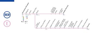 rer e map schedule price tourist information