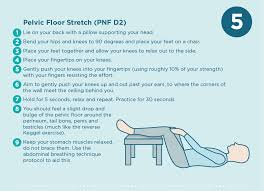 Pelvic Floor Muscle Training 6 exercises to relieve male pelvic pain the pelvic pain clinic