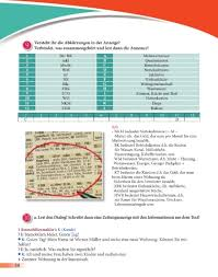 page 40 limba germana b1 1