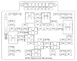 2001 Chevy Silverado Fuse Box Diagram - WIRE Center • 34l Best Of Chevy Truck Salvage Yards Rochestertaxius Wiring Diagram For Radio In Addition 2001 Chevrolet S10 Information And Photos Zombiedrive Pressroom Canada Images Silverado 1500 The Fuse Box Is Auxiliary Cig 30 New Silverado Simple Latest Template Ls Z71 4x4 Sold Youtube Downloads Rctgo Duramax Diesel Engine Power Magazine Parts Trusted Diagrams Goldmember Airbagged Trucks Truckin Steering Database