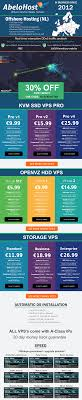 Premium Offshore Hosting   30% DISCOUNT   Super Fast SSD VPS ... Hostplay Coupons Promo Codes Thewebhostingdircom Best 25 Cheap Web Hosting Ideas On Pinterest Insta Private Offshore Hosting For My New Business Need Unspyable Vpn Review Vpncouponscom Web Design And Development Company In Bangladesh Top Rated Netrgindia Solutions Private Limited Reviews By 45 Users Ewebbers Global Offshore Stationary Domain A Website Website Blazhostingnet Offonshore Web Hosting Up 6 Years What Is Good For Youtube Tips To Help You Find Host James Nelson Issuu Greshan Technologies Software Application