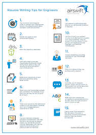 15 Resume Writing Tips For Engineers Paregal Resume Sample Monstercom The Best 37 Writing Tips Youll Ever Need From A 15 For Engineers 12 2019 By Barry Allen Issuu For Older Workers Should Leave Dates Off Rumes Infographic Matching Your Resume To The Job You Want Cv Infographic Hays Career Advice Movation Cv 10 In Urdu Sekhocompk And Cover Letter Examples Novorsum 28072366 Contact Info Resumewriting You To Know Dunhill Staffing My Top 35 Plus Free Pdf Checklist
