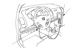 Malfunction Indicator Lamp Honda Fit by How To Troubleshoot The Eps Except Hatc Model