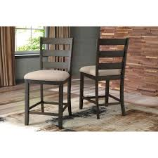 5 Piece Pub Table And Chairs Html 48 Best Wordpress Restaurant Themes 2019 Colorlib Settings Event Rental Tables Chairs Tents Weddings Contemporary Danish Fniture Discover Boconcept Save Hundreds Of Dollars On A Custom Computer Deskby Score Big Savings Latitude Run Depriest 5 Piece Counter Cheap Height Table Find Agronomy Free Fulltext Cventional Industrial Robotics Sb Admin 2 Bootstrap Theme Start Tojo Inn Puerto Princesa Philippines Bookingcom Essd Glodapv22019 An Update Glodapv2 Visualizing Student Interactions To Support Instructors In