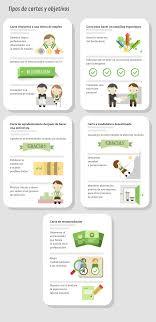 Infografía Tipos De Cartas Y Objetivos ELE Negocios