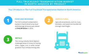 Full Truckload Transportation Market In North America - Growth ... Full Truckload One Full Truck Load Of 26 Pallets Mixed Various Stock To Vlc Bv Logistics The Way Its Meant To Be Services Ls2c Ltl Shipping Service Fulltruck Load River Oaks Couriers Truck Load Of Dirt Earthtec Projects Transportation Amerasia Line Nsr Evrasiaground Transportation Truckload Shipping Hlight Group Companies Trucking Svat