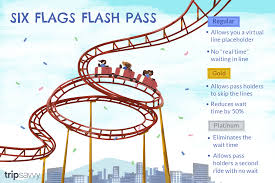 Six Flags Flash Pass- Is Skipping Lines Worth The Cost? Six Flags Mobile App New Discount Scholastic Book Club Coupon Code For Parents 2019 Ray Allen Over Texas Spring Break Coupons Freecharge Promo Codes Roxy Season Pass Six Fright Fest Chicagos Most Terrifying Halloween Event 10 Ways To Get A Flags Ticket Wanderwisdom Bloomingdale Remove From Cart New England Electrolysis Scotts Parables Edx Certificate Great America Printable 2018 Perfume Employee Perks Human Rources Uab