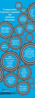 100 Trucking Factoring Companies Infographics Kaleidoscope