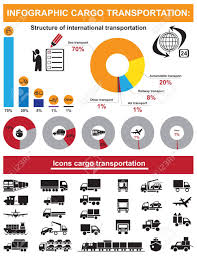 Infographic With Global Transportation. Icons Types Of Trucks ... Different Types Car Seamless Pattern Royalty Free Cliparts Vectors Utility Vehicles Specialists In Converting All Types Of Vans And Infographic With Global Transportation Icons Of Trucks Vector Illustration Stock 96846763 The Brakes Cars Northeast Auto Service Structure Trucks The Intertional Road Transport Images Alamy Garbage Truck 3 Youtube My Big Book Board Books Roger Priddy 9780312511067 And Videos For Childrens China Three Wheeler Cargo Small Dumpuerground Ming Dump
