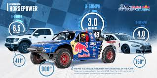 The Red Bull Frozen Rush Will Feature 900-HP Trucks, Y'all - Ford ... Beautiful Race Truck Chassis Motif Classic Cars Ideas Boiqinfo Turnover At Scribner Creek Gold Rush Youtube Intertional Landscape For Sale New Trucks Buy 2015 Tony Stewart Hoto Color Chrome Lionel Garage Rhino Llc Rhinorushllc Twitter Flat Pack Trophy Trucks Delivered To Your Door Clint Bowyers 14 2018 Centersmobil 1 Paint Scheme Imgur Denver Colorado Gets Brand New Center Ud Nissan 2300lp Diesel Cabover Ice Cream Delivery From Racing Schedule