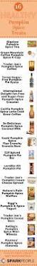Pumpkin Flaxseed Granola Nutrition Info by 16 Seasonal Supermarket Treats Worth Trying Sparkpeople