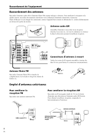 raccordement des antennes 8 emploi d antennes extérieures 8