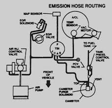 Chevy 350 Tbi Truck Wiring Harness Diagram - Electrical Work Wiring ... 2013 Chevy Truck Headlamp Wiring Diagram Circuit Symbols 350 Tbi Trusted Diagrams Painless Performance Gmcchevy Harnses 10205 Free Shipping 55 Harness Data 07 Gmc Headlight 1979 In For 1984 And On With 88 1500 Diy Enthusiasts Diagrams Basic Guide 1941 Smart 1987 Example Electrical
