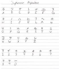 Japanese Alphabet A To Z