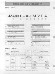 Toyota Vin Code | Www.topsimages.com Good Ford Truck 11 Digit Vin Decoder Trucks Collect Ford F600 Best Image Kusaboshicom Tesla Updates Vin Coder For Model 3 Production Vehicles Electrek Vehicle Idenfication Number Wikipedia Chevrolet Chart 1981 1987 Vins Digit Code Page 8 Enthusiasts Forums Chevy New Transmission Dimension Econoline Vin Manuals And Diagrams Pinterest Heavy Duty 2016 Suburban Confirmed For Serious Business Only 5tfuy5f17dx31 Lookup Toyota Tundra 2013 Stylish Cstruction Regarding Car Gallery