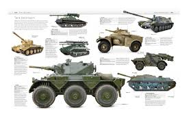 Tank: The Definitive Visual History Of Armored Vehicles: DK ... Military Truck Trailer Covers Breton Industries 7 Of Russias Most Awesome Offroad Vehicles The M35a2 Page Ton Stock Photos Images Alamy Marine Corps Amk23 Cargo With M105a2 Flickr Hmmwv Upgrades Easy Diy Modifications For Humvees And Man Kat1 6x6 7ton Gl Passe Par Tout German Sdkfz 8ton Halftrack Late Version D Plastic Models Tanks Jeeps Armor Oh My Riac Us 1st Force Service Support Group Marines Ride