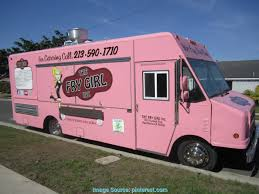 Excellent Food Truck Business For Sale Donut Truck For Sale | Baking ... Turnkey Food Truck Business For Sale In Arizona Used 2017 Freightliner M2 Box Under Cdl Greensboro Renobox Opportunity Business Sale Canada 500k Price Drop Niche Trucking And Transport Starting A Profitable Startupbiz Global Mobile Fashion Boutique Florida Buy Cold Drink Whosale And Distribution For Cinema Bairnsdale Vic Bsale Bbq Smoker Catering Grill Football Tailgate For Lunch Canteen New Jersey How To Start A Truck The Images Collection Of Coffee Places To Find Food S