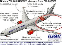 boeing 777 extended range boeing 777 range to additional fuel tank passengers