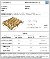 Wood Structure Design Software Free by Best Pallet White U0026 Company Packaging Solutions