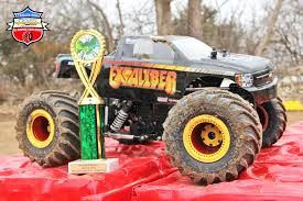 2018 Season Series Event #1 – March 18, 2018 | Trigger King RC ... Ultimate Monster Jam Freestyle Amp Thrill Show T Flickr Knucklehead Truck Youtube Racing Colorado State Fair 2013 Invasion Florence Speedway Union Kentucky Parker Android Apps On Google Play Monerjamworldfinalsxixfreestyle025 Over Bored Hooked Bristol 2015 Sugarpetite San Diego 2010 Freestyle Grave Digger Tampa Florida February Speed Motors Fox Pulls Incredible Save In