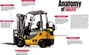 Propane Forklifts For Sale | Fork Truck | Lift Truck Caterpillar Dp35n Diesel Forklift Truck For Sale Youtube Used 2000 Princeton D50 Mast Forklift For Sale 479956 Nissan 14 Tonne Narrow Isle Reach Truck Verlift Forktrucks Verlift Twitter 20160817_145442jpg 2 Ton Forklift Companies Trucks Sale China Manufacturer Forklifts Australia Perth Sydney Brisbane Melbourne More Hyster J160xmt Electric 4 Whl Counterbalanced 10t For And Ordpickers The New Hd Fork Lift Attachment By Detroit Wrecker