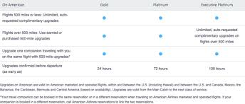 American Airlines plimentary upgrades