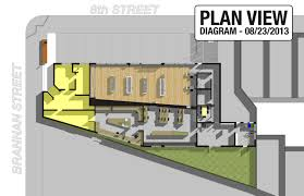 san francisco showroom plan view design q a with nash hurley our