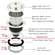 kone 3 1 2 inch kitchen sink strainer with removable waste