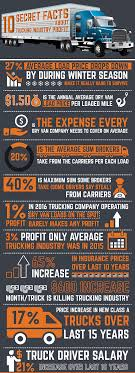 100 Trucking Salary Top 15 Best Industry Infographics Page 2