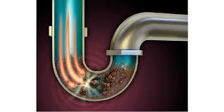 rohrreinigung abfluss verstopft abflussreinigung und