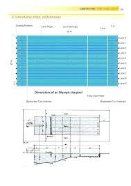 Volume Of Olympic Swimming Pool Size Dimensions Graduation Thesis Lengths Mile