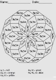 Een Leuke Manier Om De Tafeltjes Te Oefenen Math Coloring WorksheetsGrade 5 WorksheetsTimes Tables WorksheetsMultiplication Practice