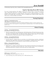 Registered Nurse Resume Examples Luxury For Rn Of Best