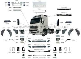 Volvo FH Version 2 Body Parts FH FH12 FH13 FH16 Inspirational Volvo Truck Parts Diagram Ke87 Documentaries For Change 3987602 20429339 850064 Lp4974 Ii37214 Lvo Air Brake Impact 2012 Spare Catalog Download Trucks Manual User Guide That Easytoread Hoods Roadside Assistance Usa Parts Department Lvo Truck Parts Ami 28 Images 100 Dealer Semi Truck Catalog China Rear View Security Camera Systems For