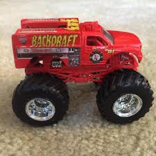 Backdraft 1:64 Monster Trucks Wintertionals Roll Into Salisbury Harrisburg Backdraft Wheelie Contest 31216 730pm Aftershock Truck Home Facebook Thomas The Tank Engine Likes Jam 124 Best Hot Wheels With Recrushable Car Xtreme Sports Inc Image 48slymsterjamthompsonbolingarena2016 88slymsterjamthompsonbolingarena2016 Backdraft Truck Hot Wheels Monster Jam Firetruck Fire Jeremy Slifo Jan 16 2010 Detroit Michigan Us January Trucks Are Anything But Dainty Eertainment 164