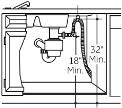 Although New Dishwashers Come From The Manufacturer With Drain Looped Up At Side Of Dishwasher Every Installation Manual Still Requires This
